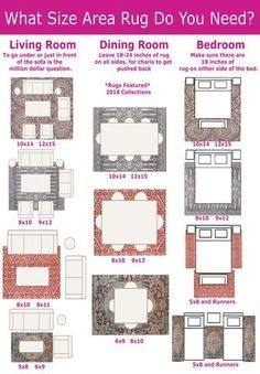 rug size guide at home in the valley store