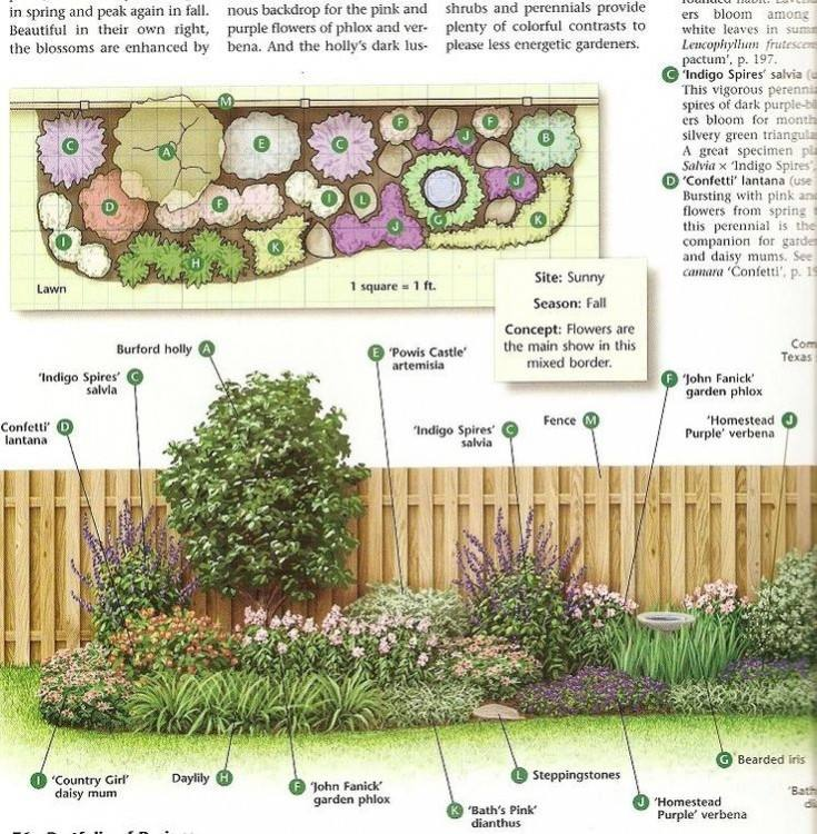 front flower bed ideas flower bed designs for front of house flower bed  designs flower bed