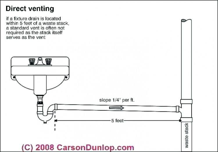 Curtains can be mounted on hooks for easy  disassembly