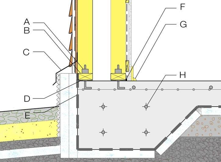 Homeowners Guide 2016 Buildings Foundation Movement Stabilisation &  Underpinning; 2