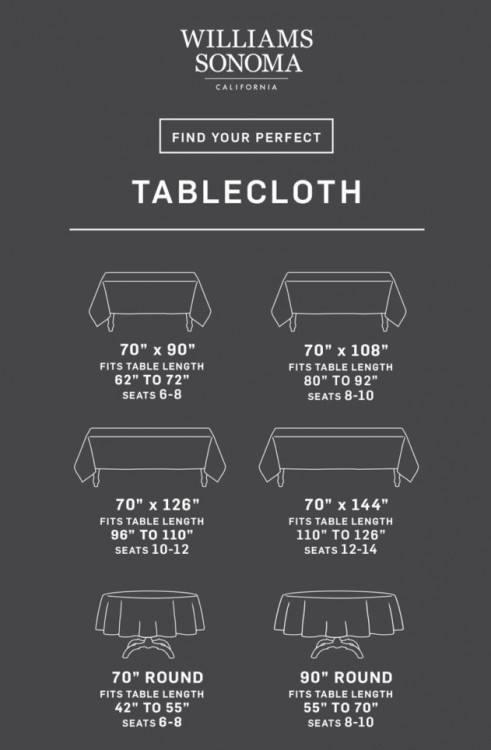 Most upholstery weight fabrics sold in the United States are 54 inches  (~140 cm) wide