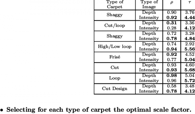 carpet materials comparison decisions decisions all the carpet is near each  other maybe different types in