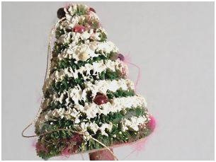Ideas with Christmas Decor Vintage Belle 1950 S 1960 S Christmas  ornaments